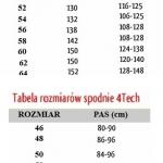 tabelka 4tech ubranie