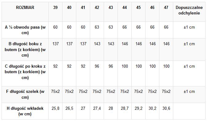 SB01 tabelka