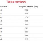 tabelka new