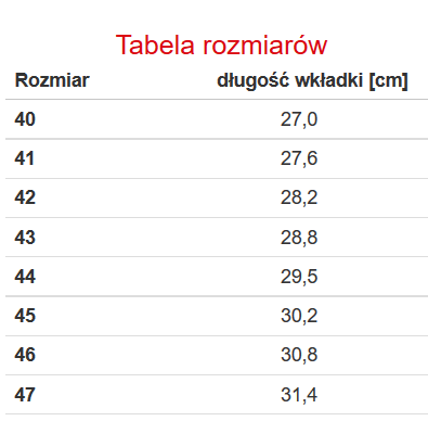 tabelka top