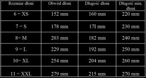 Rękawice Robocze Bawełna Białe Rękawiczki Wkłady Ardon Corey 7-10
