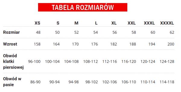 Tabelka Pros